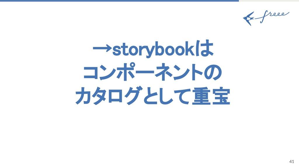 →storybook コンポーネント カタログとして重宝 41