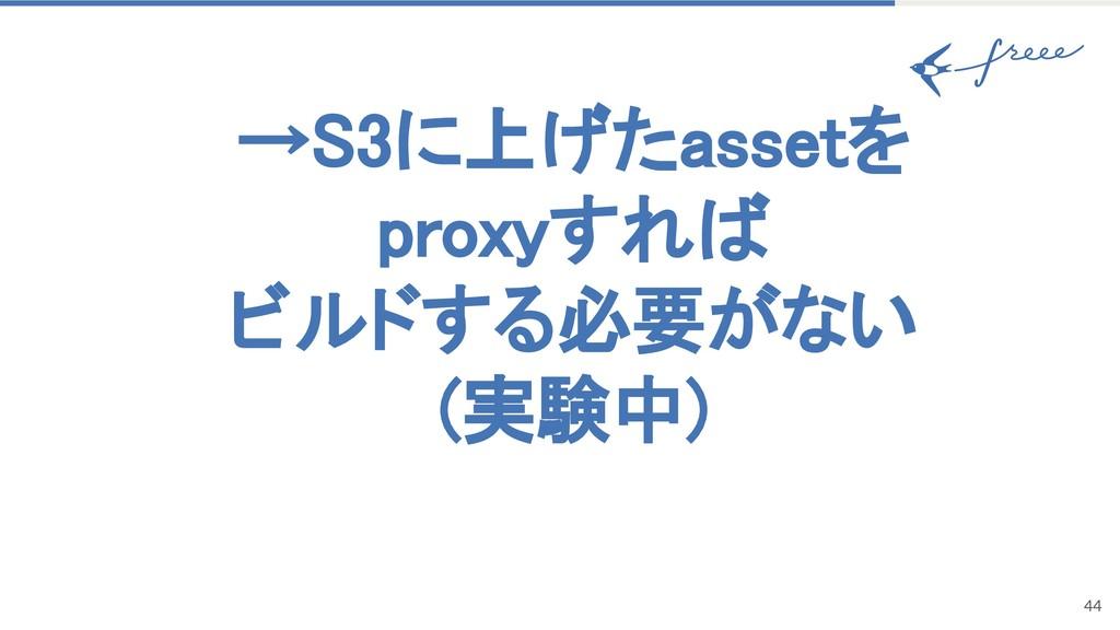 → 3に上げたassetを proxyすれ ビルドする必要がない (実験中) 44