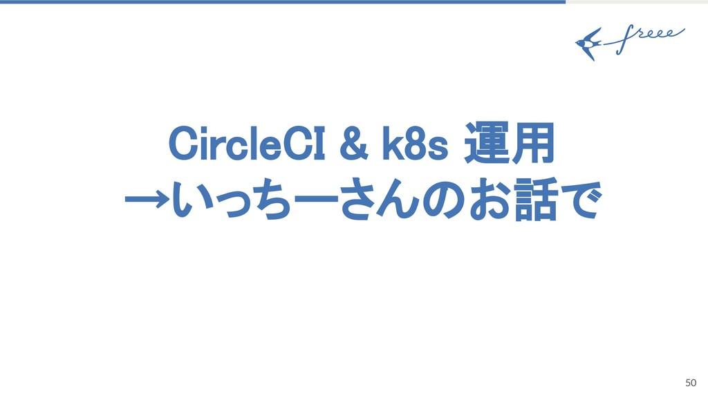CircleC & k8s 運用 →いっちーさん お話で 50
