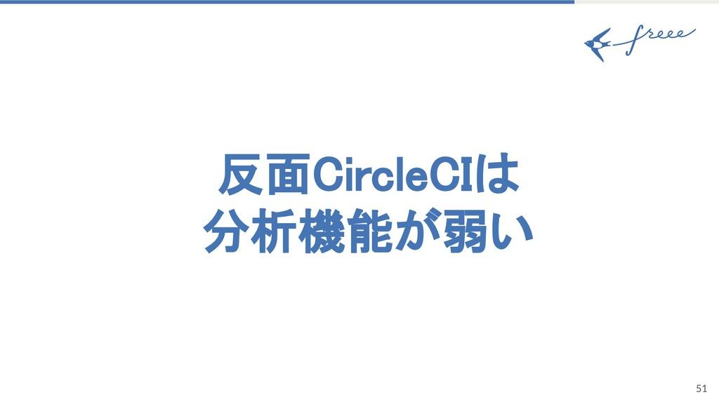 反面CircleC 分析機能が弱い 51