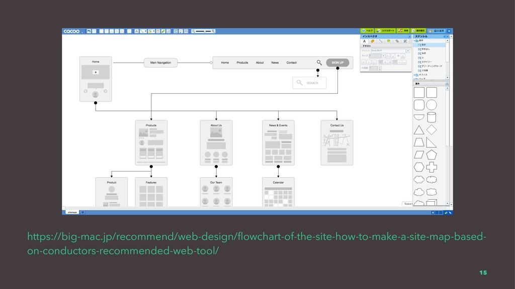 https://big-mac.jp/recommend/web-design/flowchar...
