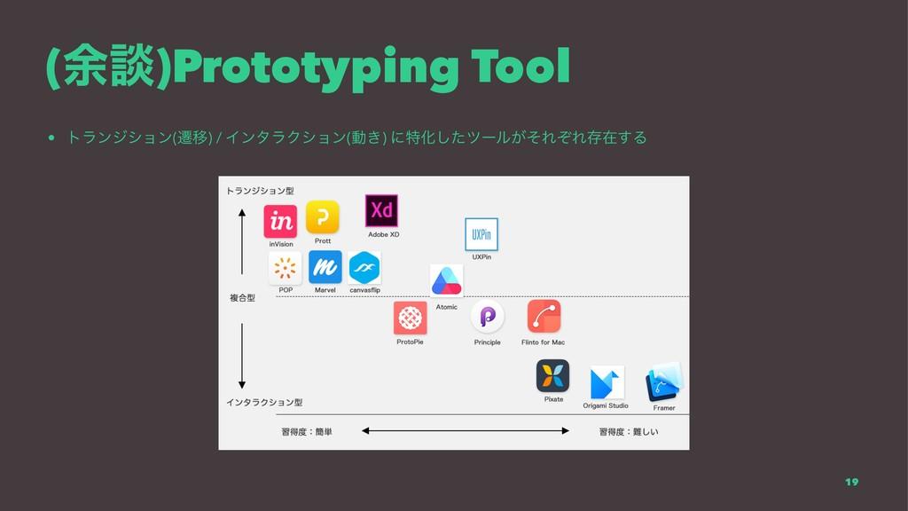 (༨ஊ)Prototyping Tool • τϥϯδγϣϯ(ભҠ) / ΠϯλϥΫγϣϯ(ಈ...