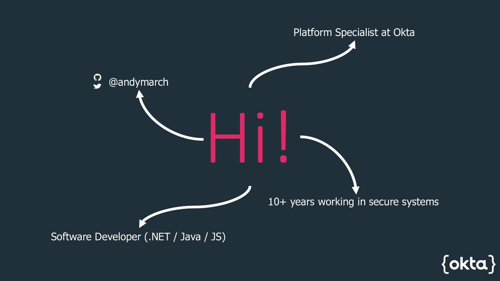 10+ years working in secure systems Hi! Platfor...