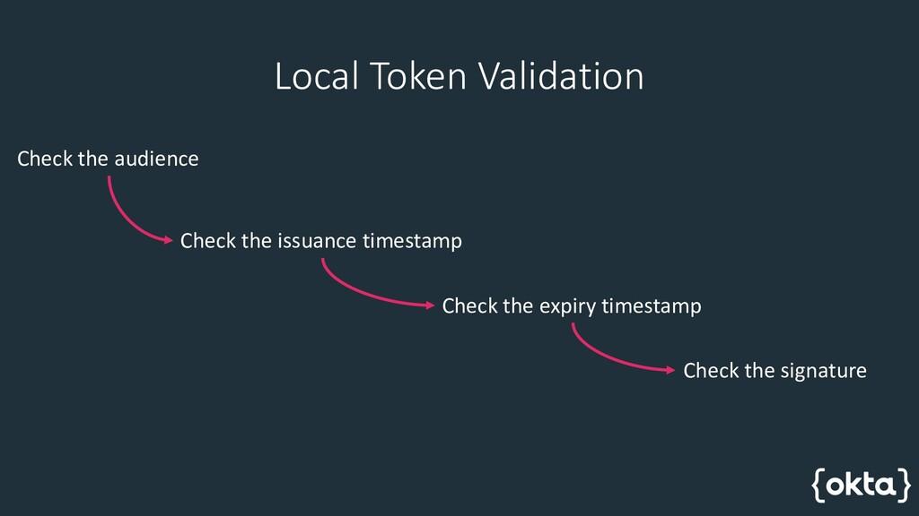 Local Token Validation Check the signature Chec...