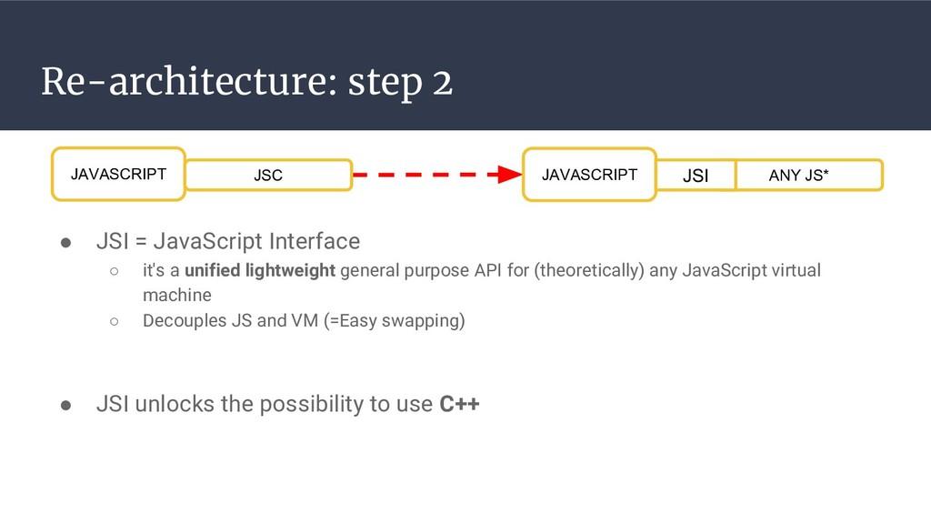 Re-architecture: step 2 ● JSI = JavaScript Inte...