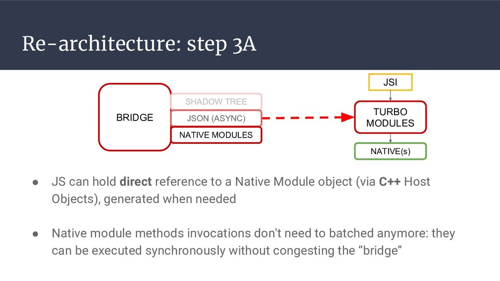 Re-architecture: step 3A ● JS can hold direct r...