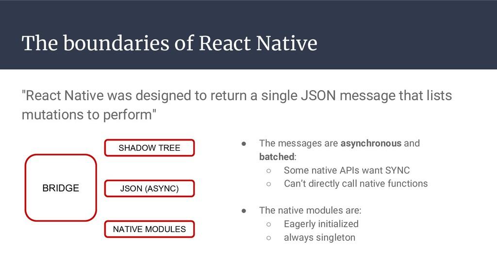 The boundaries of React Native BRIDGE SHADOW TR...
