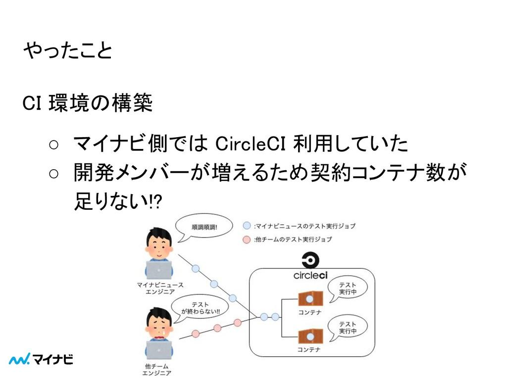やったこと CI 環境の構築 ○ マイナビ側では CircleCI 利用していた ○ 開...