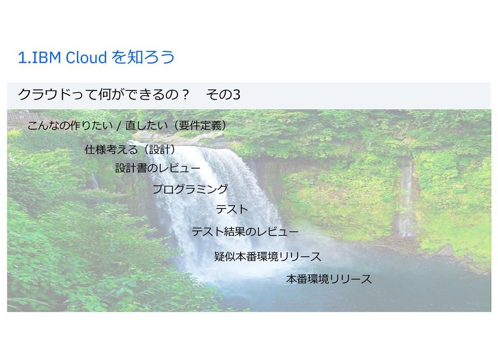 1.IBM Cloud を知ろう クラウドって何ができるの? その3 Grさpoup Name...