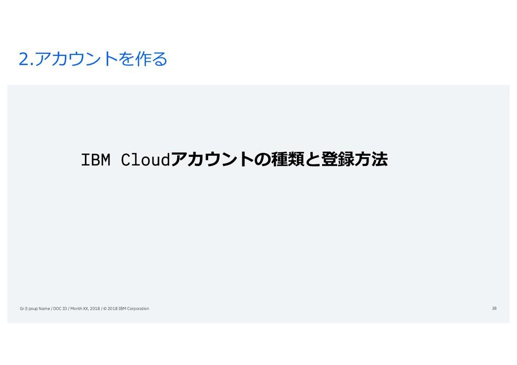 2.アカウントを作る IBM Cloudアカウントの種類と登録⽅法 Grさpoup Name ...