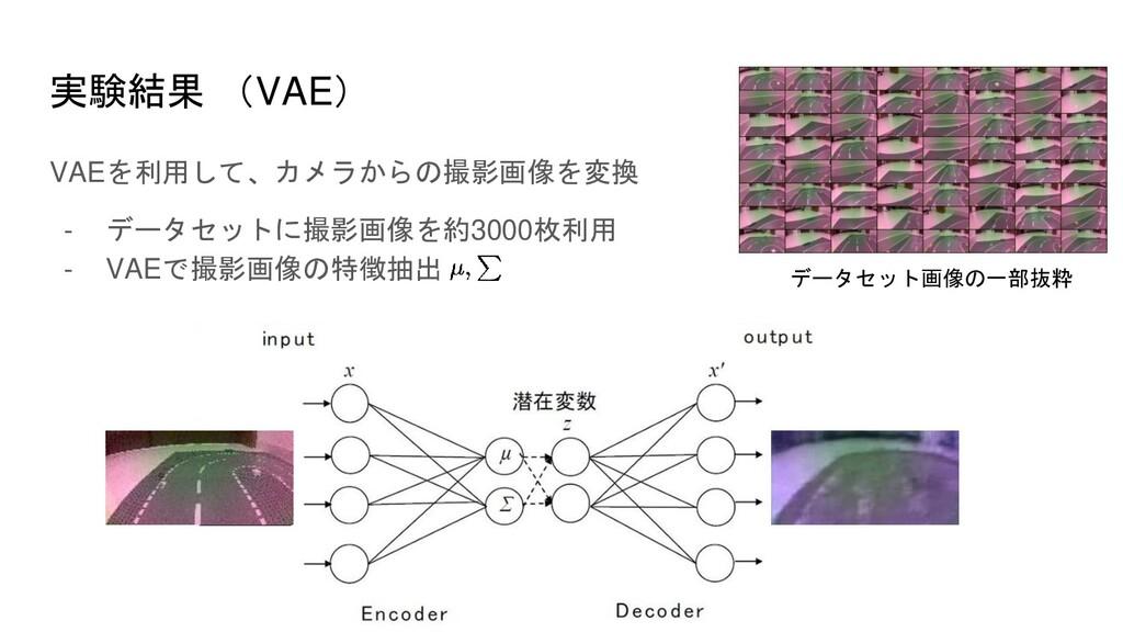 実験結果 (VAE) VAEを利用して、カメラからの撮影画像を変換 - データセットに撮影画像...