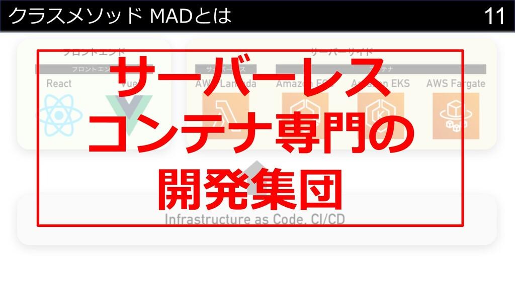 11 クラスメソッド MADとは サーバーレス コンテナ専⾨の 開発集団