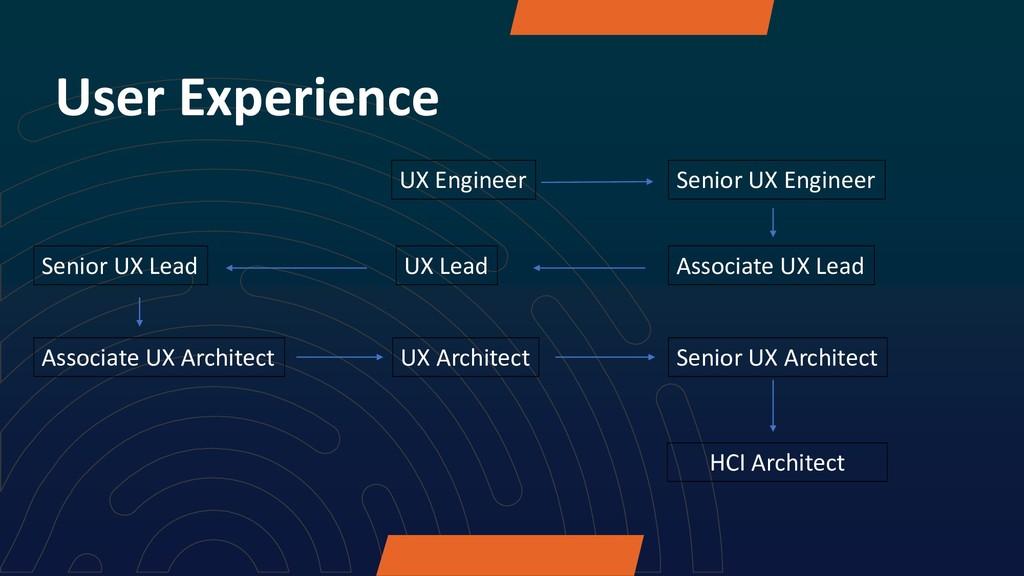 User Experience UX Engineer Senior UX Engineer ...