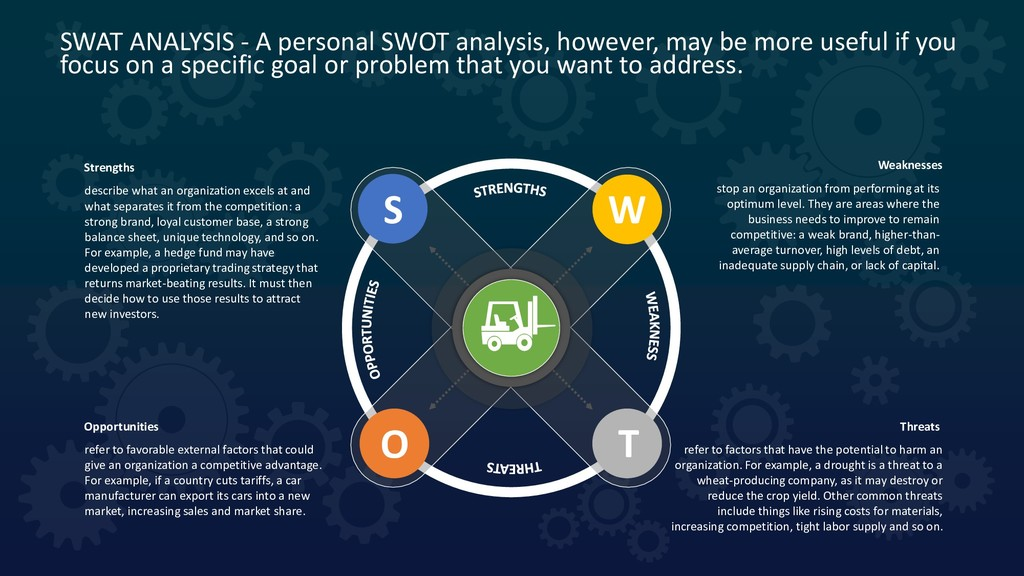 SWAT ANALYSIS - A personal SWOT analysis, howev...