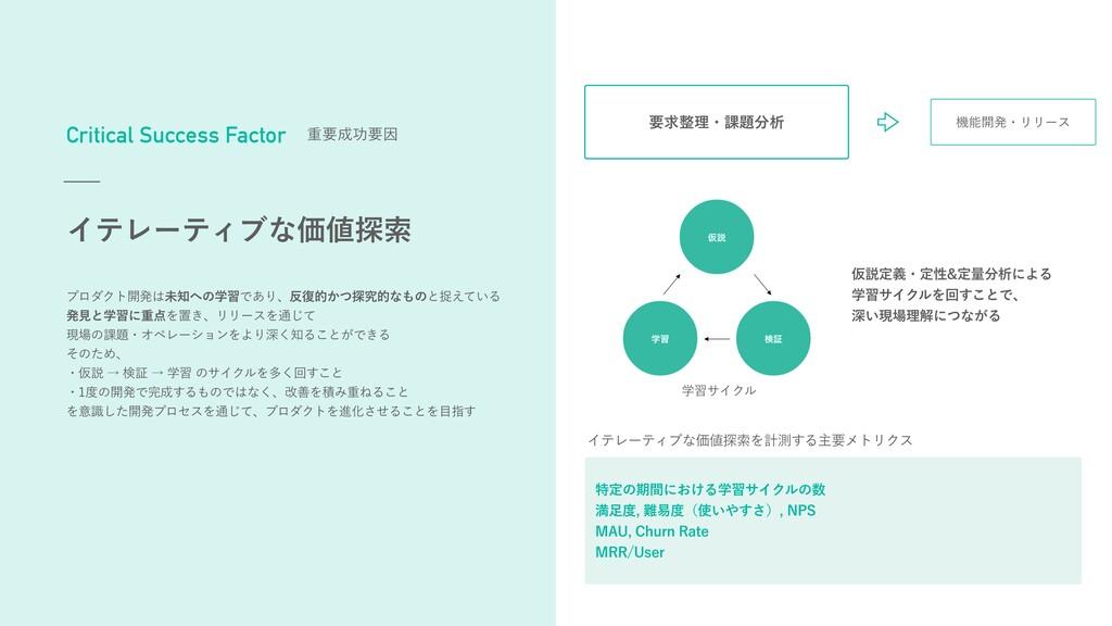 社名メダップ株式会社 代表柳内 健 設⽴2017年8⽉ 資本⾦3,600万円(資...