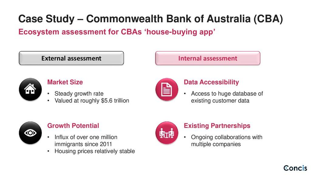 Case Study – Commonwealth Bank of Australia (CB...