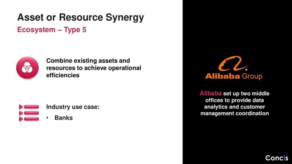 Combine existing assets and resources to achiev...
