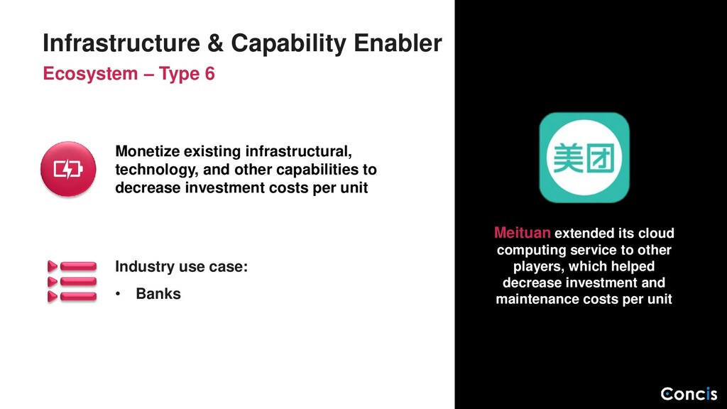 Monetize existing infrastructural, technology, ...