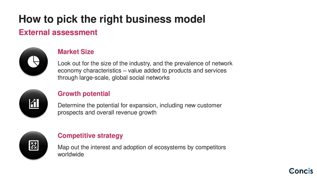 How to pick the right business model External a...