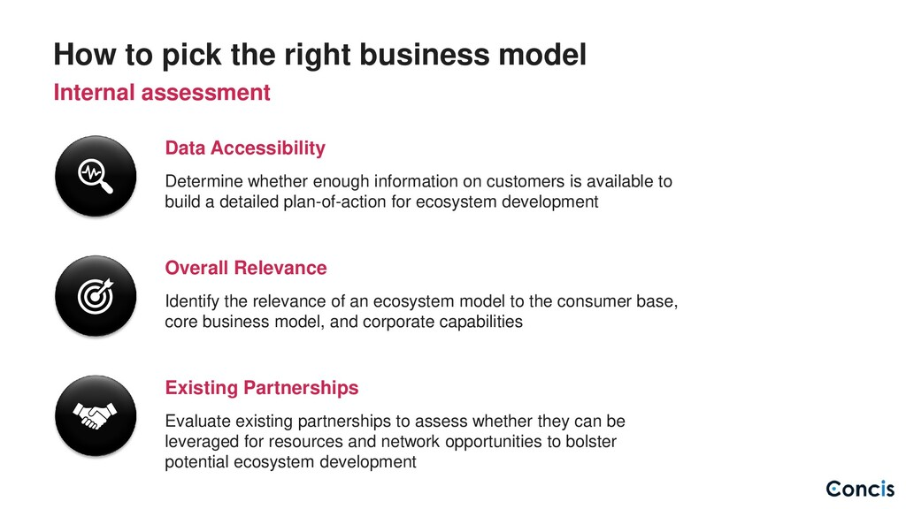 How to pick the right business model Internal a...