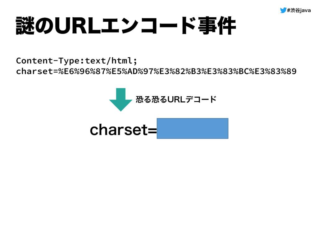 ौ୩KBWB Ṗͷ63-Τϯίʔυ݅ Content-Type:text/html; ch...