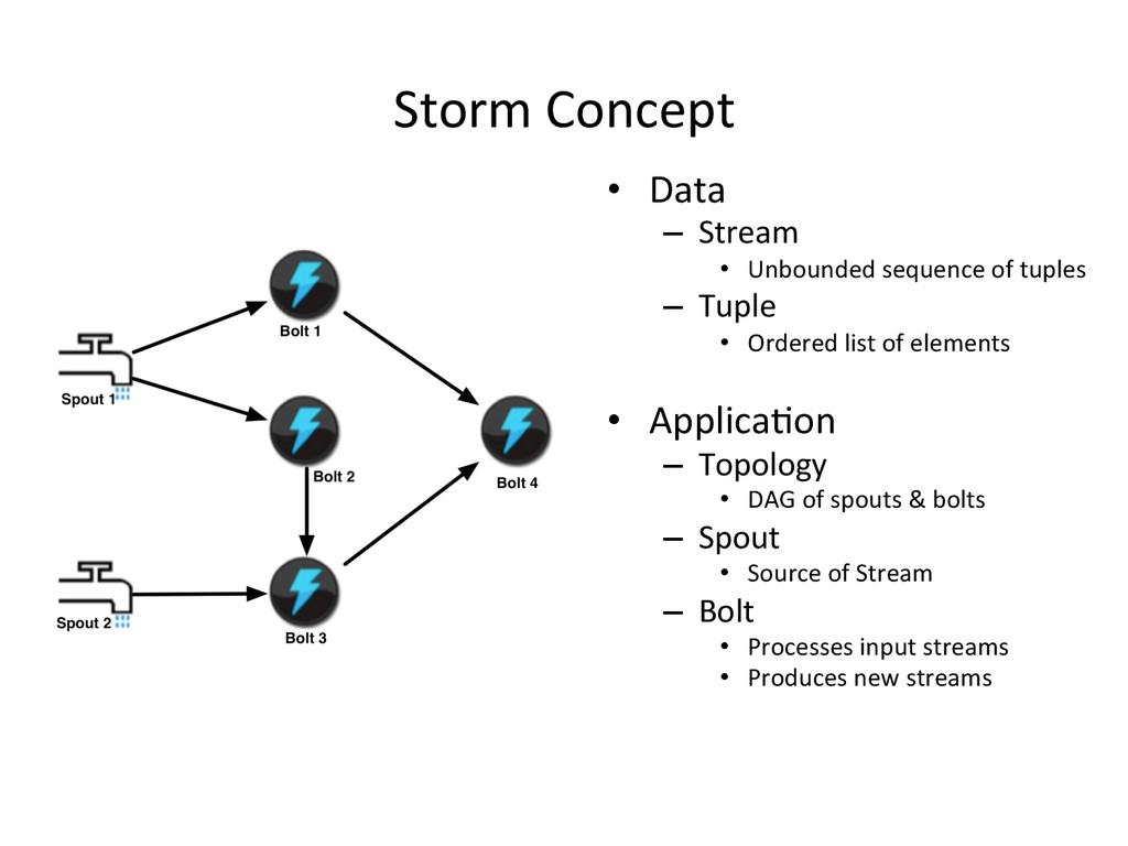 Storm Concept  • Data  – Stream  ...