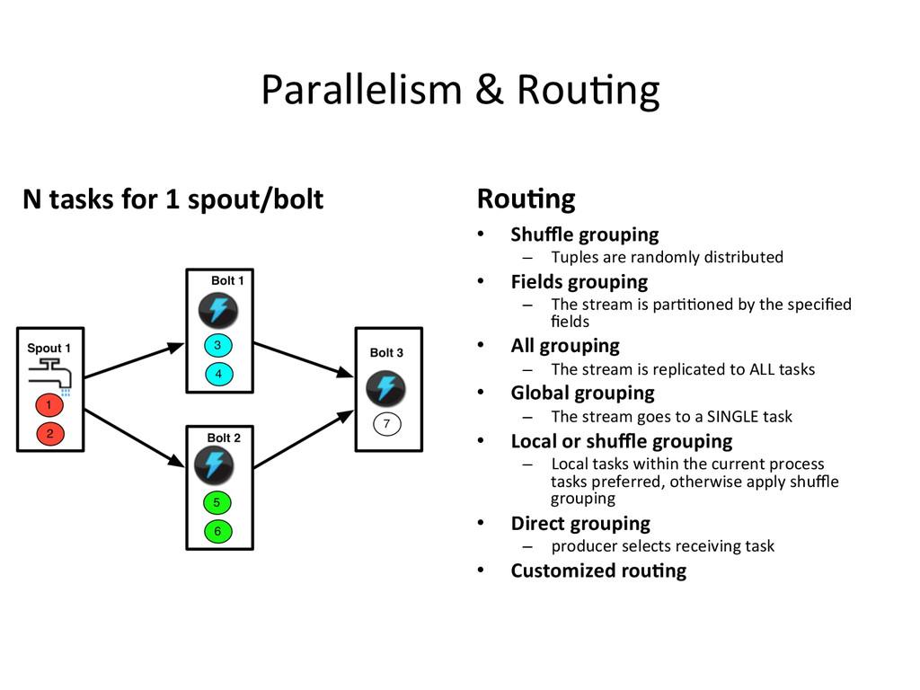 Parallelism & RouIng  N tasks fo...