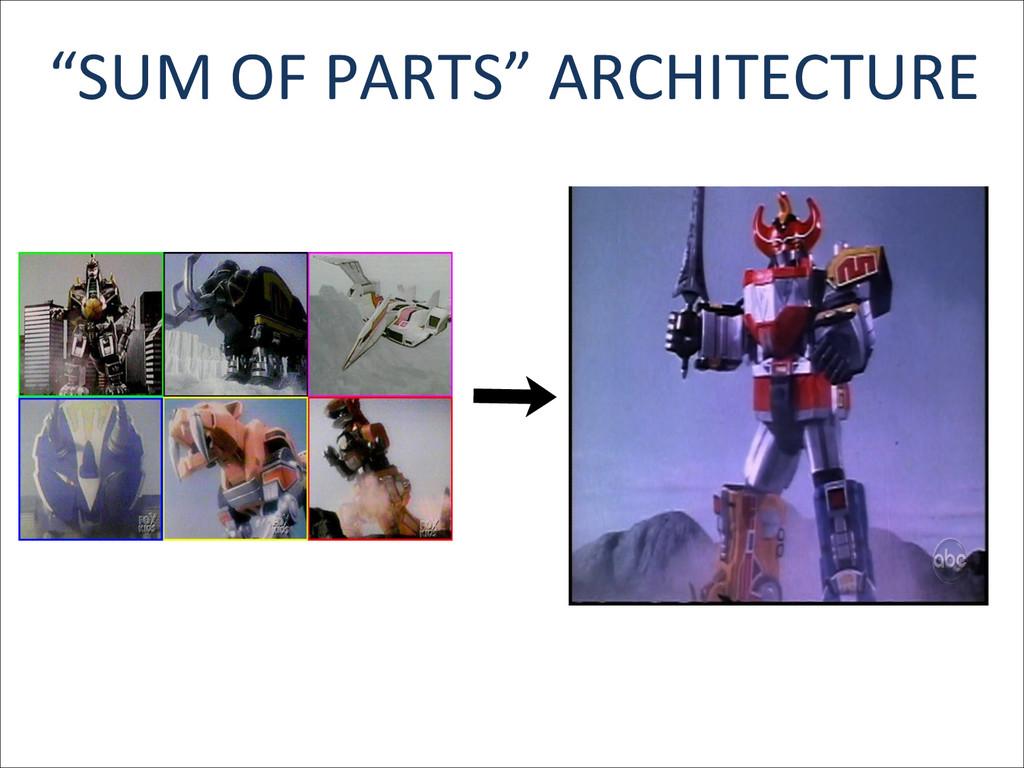 """""""SUM OF PARTS"""" ARCHITECTURE"""