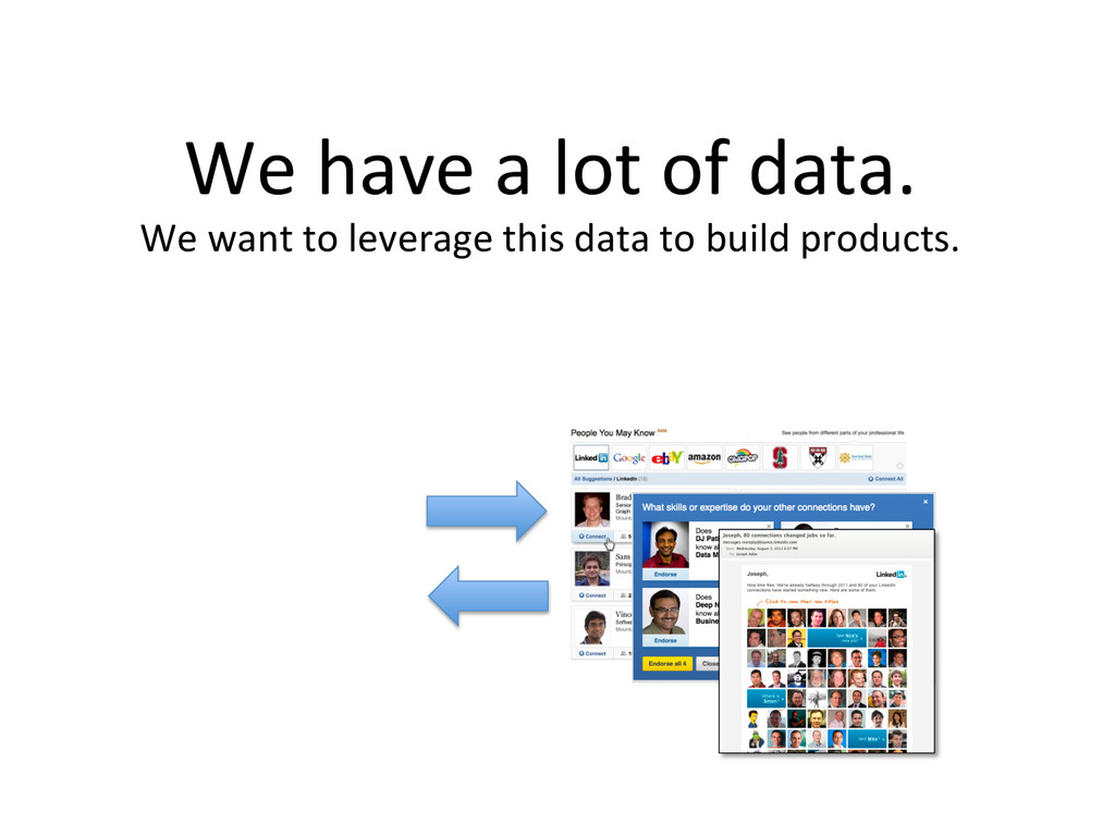 We have a lot of data.  We ...