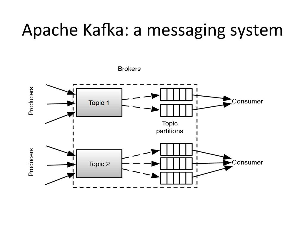 Apache Kapa: a messaging system ...