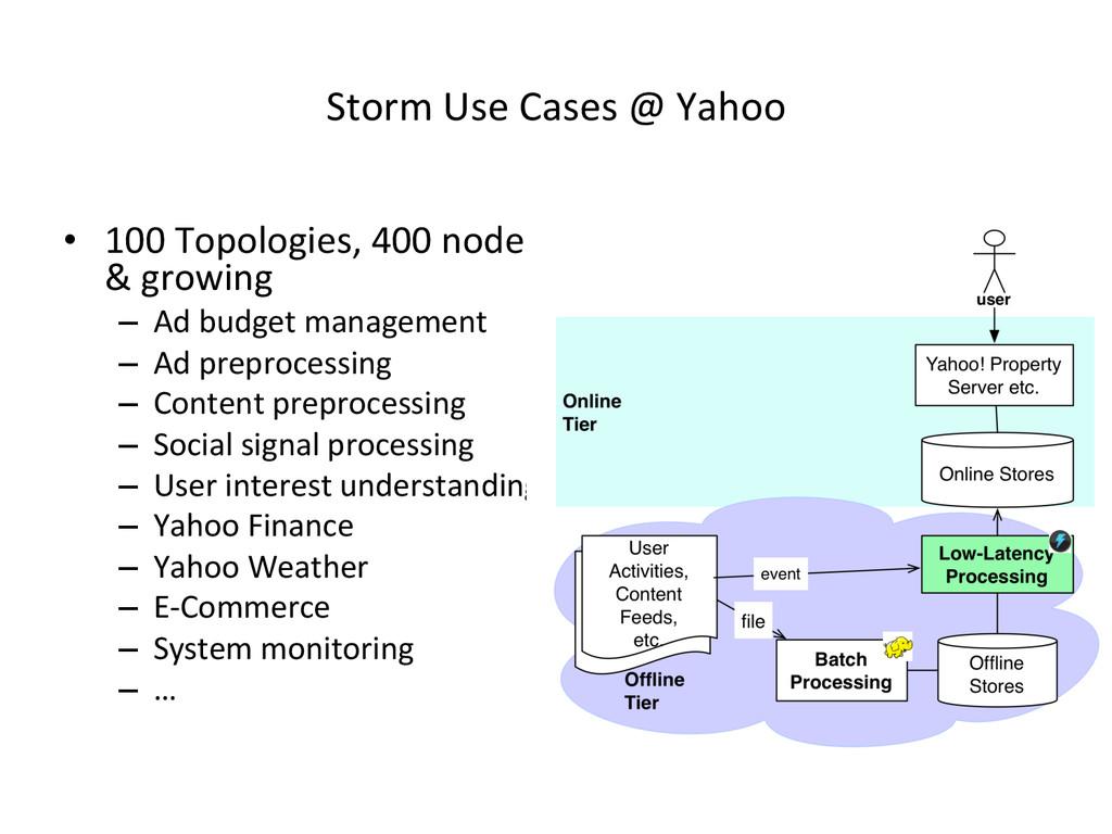 • 100 Topologies, 400 nodes  & ...