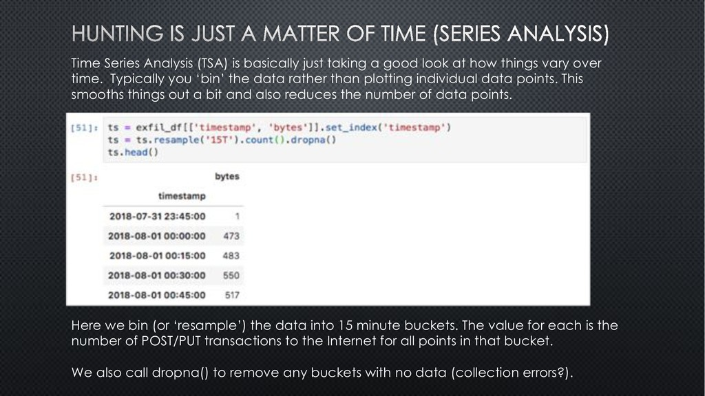 Time Series Analysis (TSA) is basically just ta...