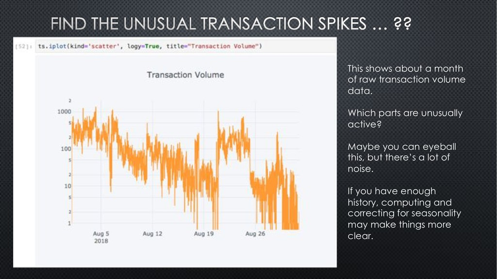 This shows about a month of raw transaction vol...