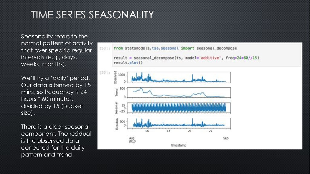 Seasonality refers to the normal pattern of act...