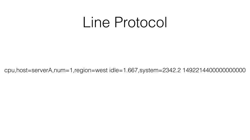 Line Protocol cpu,host=serverA,num=1,region=wes...