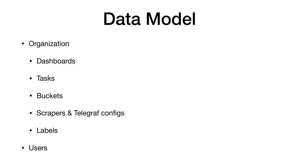 Data Model • Organization  • Dashboards  • Task...