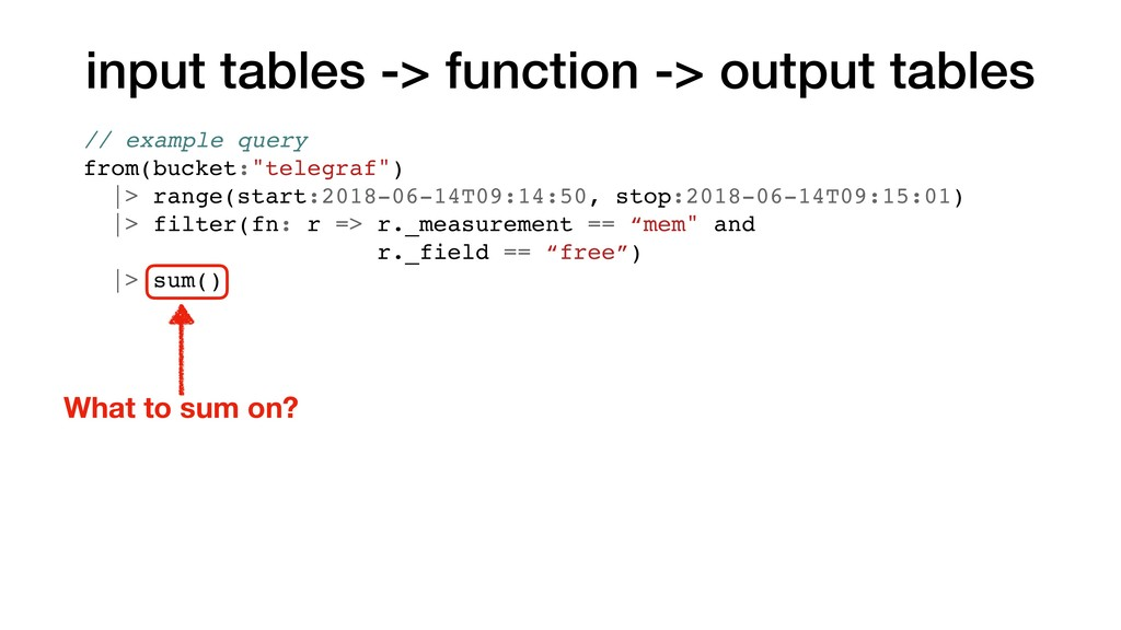 input tables -> function -> output tables What ...