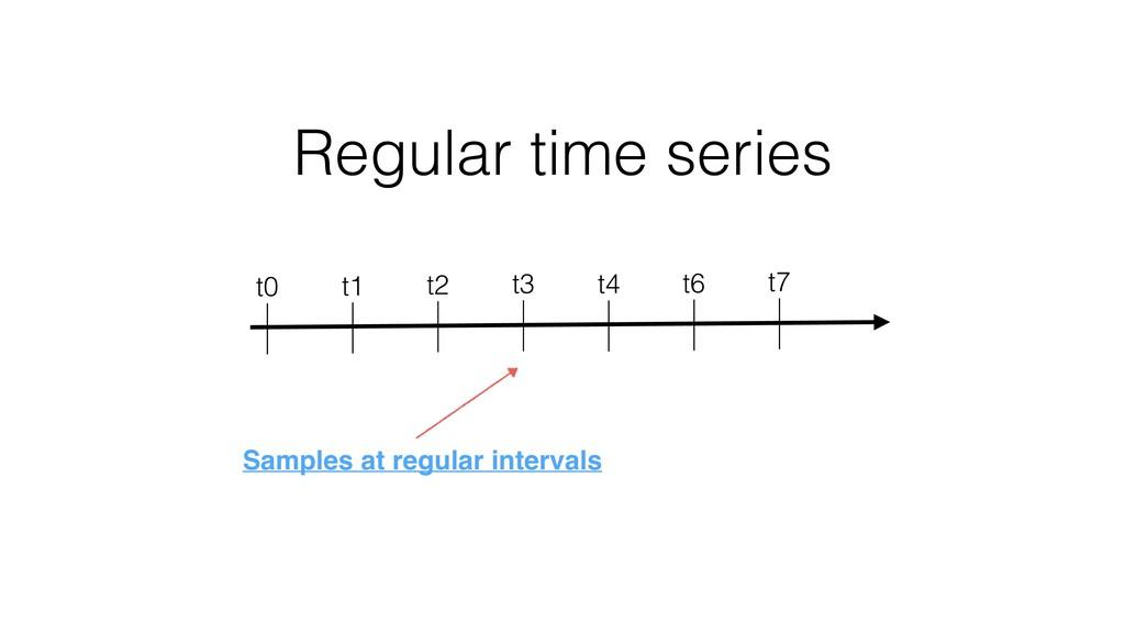 Regular time series t0 t1 t2 t3 t4 t6 t7 Sample...