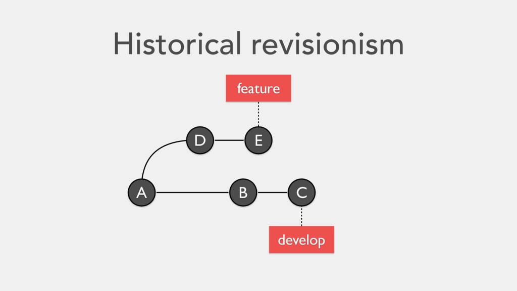 Historical revisionism A B C D E develop feature