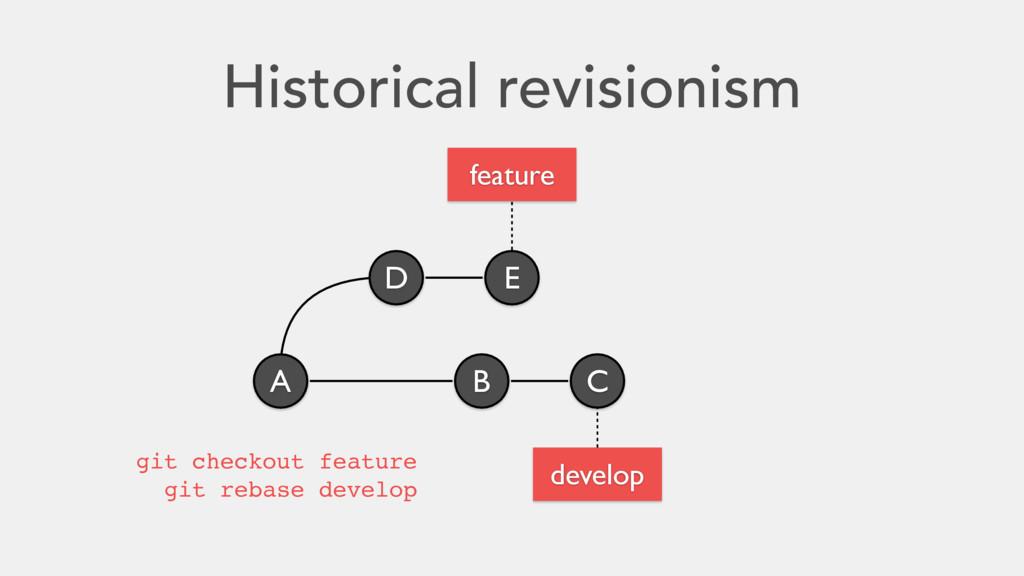 Historical revisionism A B C D E develop featur...