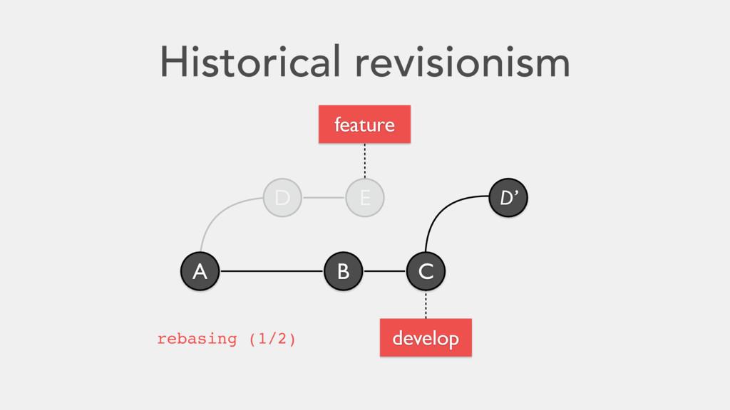 Historical revisionism A B C D E D' develop fea...
