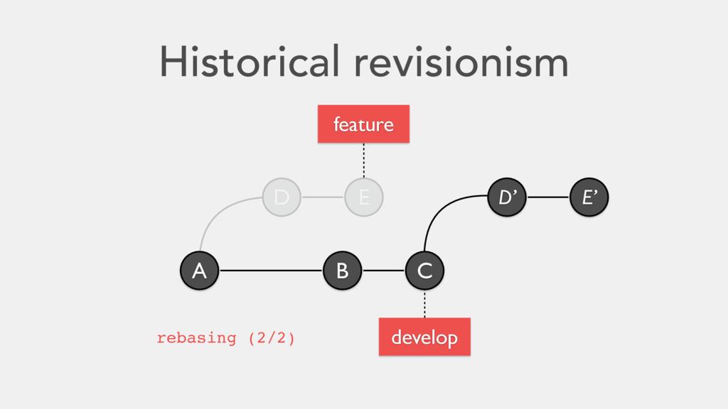 Historical revisionism A B C D E D' E' develop ...