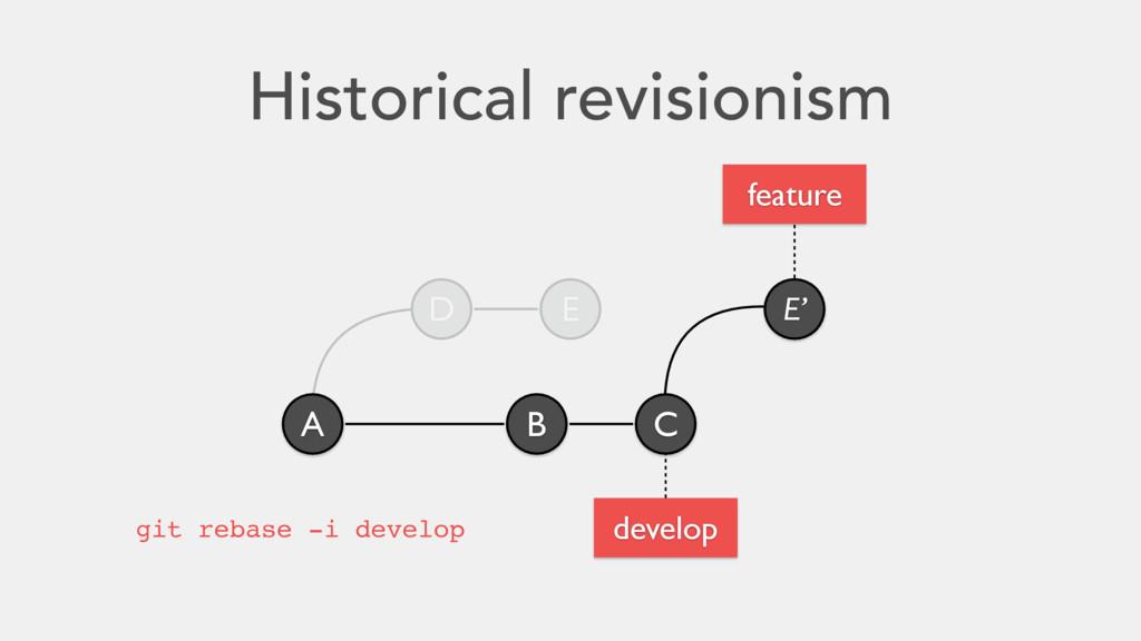 Historical revisionism A B C D E E' develop fea...