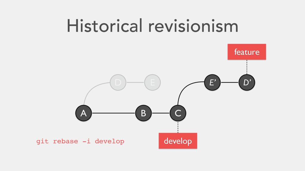 Historical revisionism A B C D E E' D' develop ...