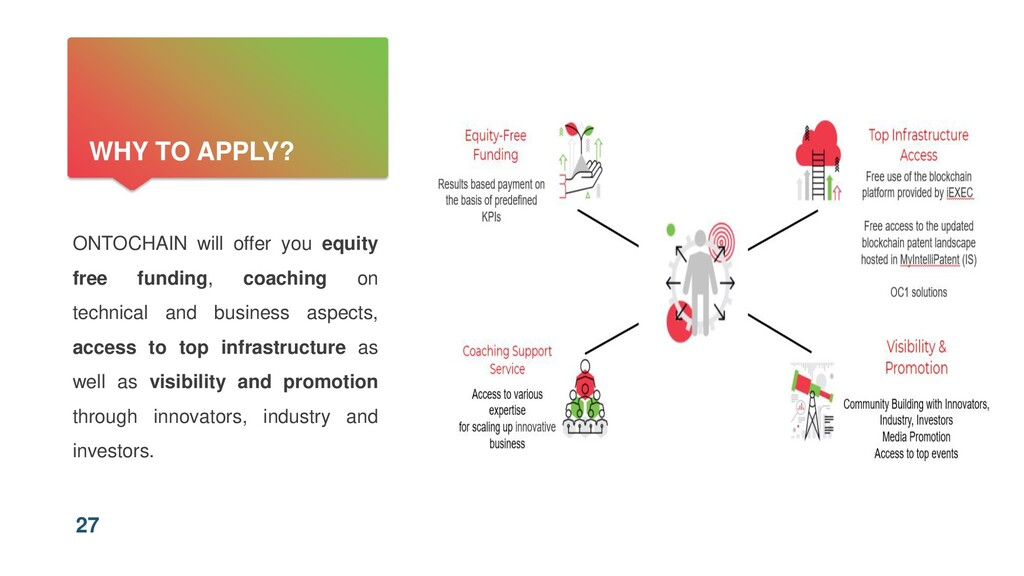 WHY TO APPLY? ONTOCHAIN will offer you equity f...