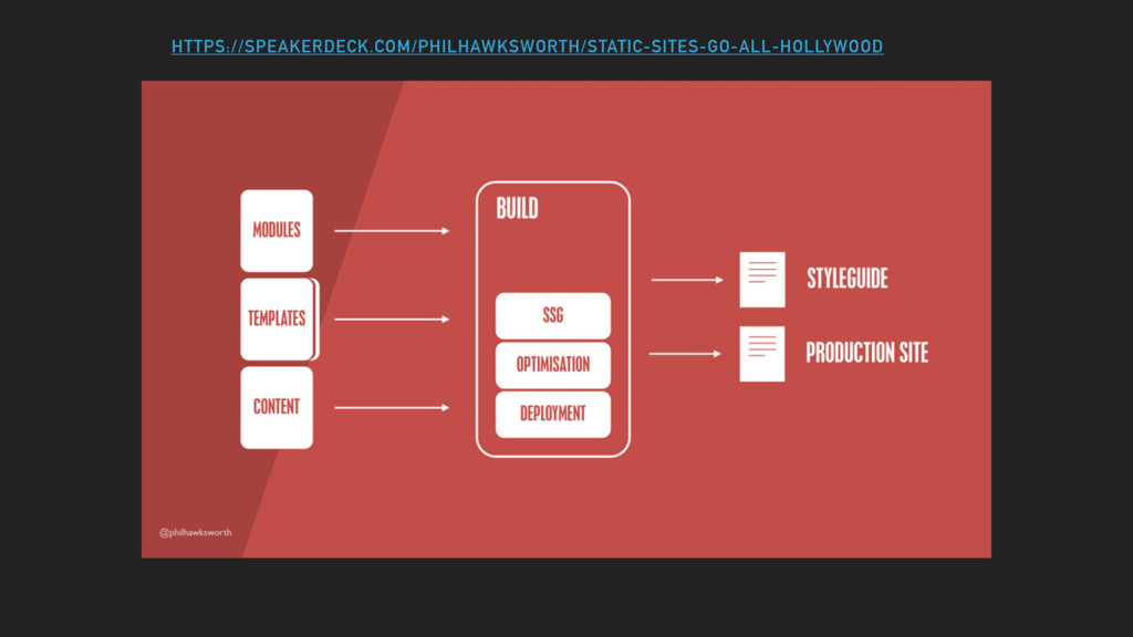 HTTPS://SPEAKERDECK.COM/PHILHAWKSWORTH/STATIC-S...