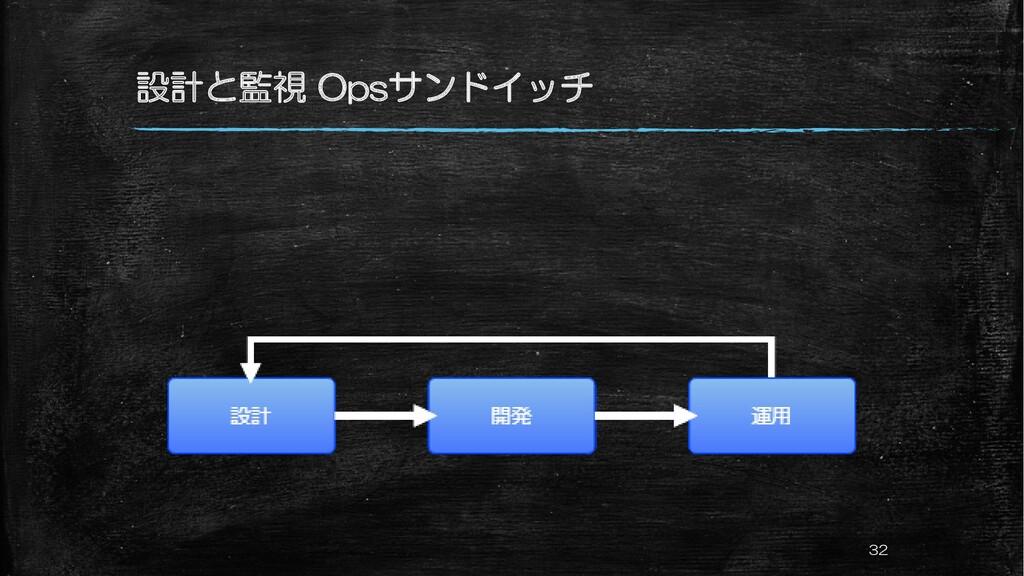 設計と監視 Opsサンドイッチ 32