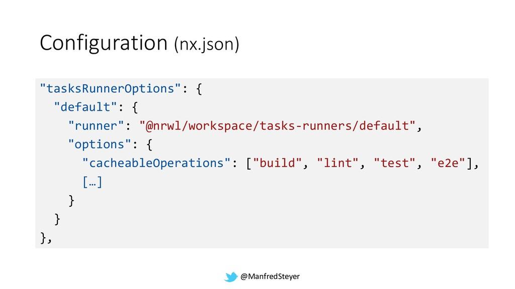 """@ManfredSteyer Configuration (nx.json) """"tasksRu..."""