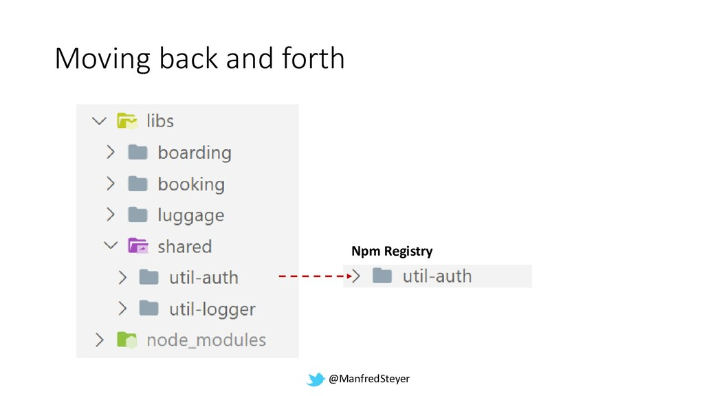 @ManfredSteyer Moving back and forth Npm Regist...