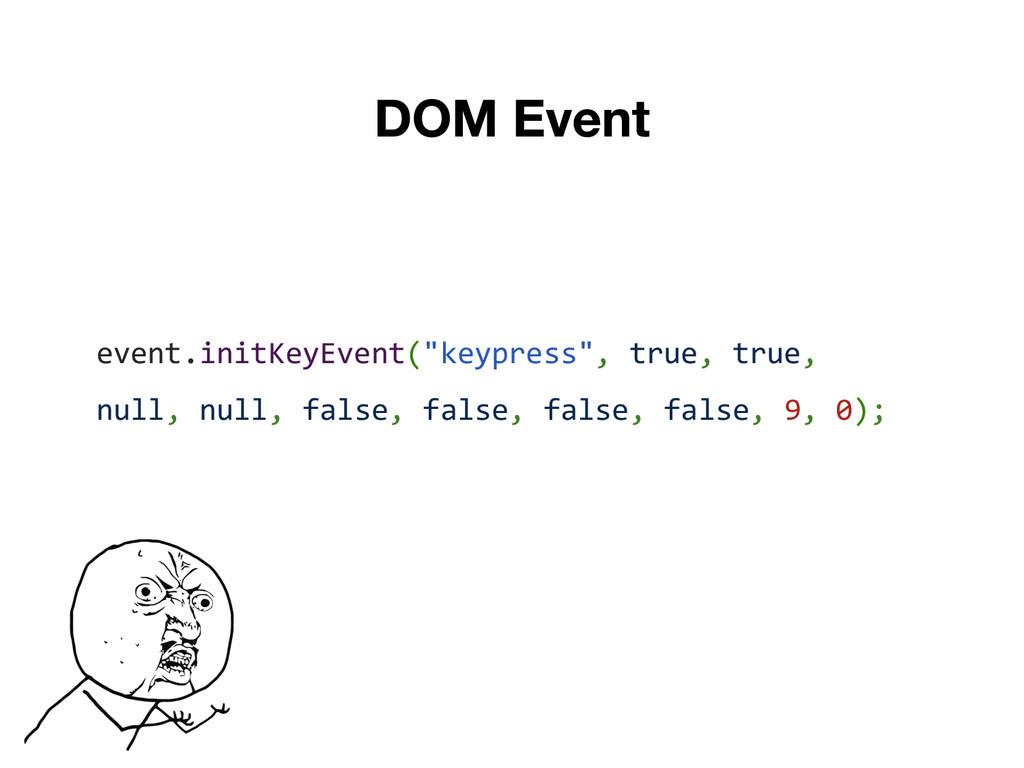 "event.initKeyEvent(""keypress"", true, true, null..."